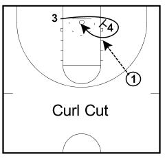curl-cut