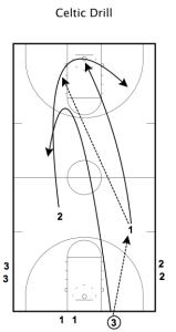 Celtic Drill 1