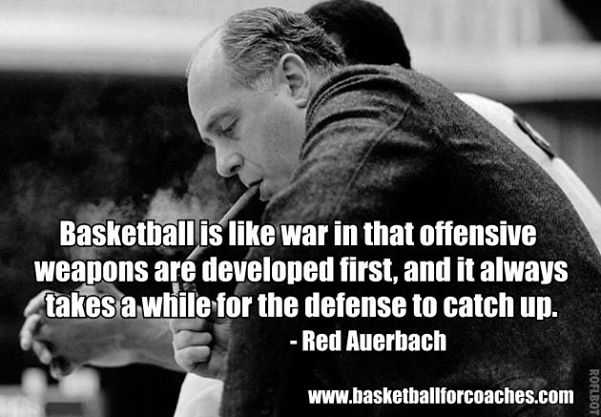 Offensive Quotes Magnificent 501 Awesome Basketball Quotes