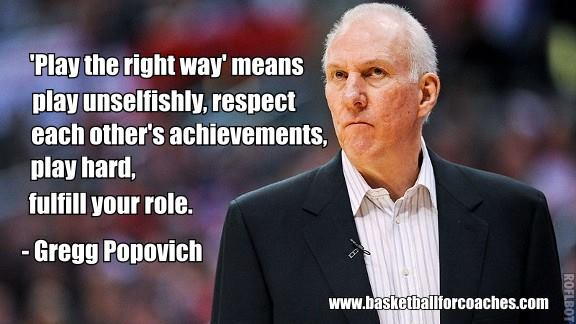 Gregg Popovich Quotes