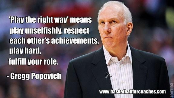 Gregg Popovich Quotes