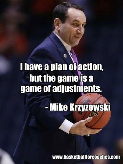 Great Basketball Quotes Gorgeous 501 Awesome Basketball Quotes