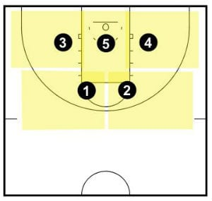2-3 zone areas