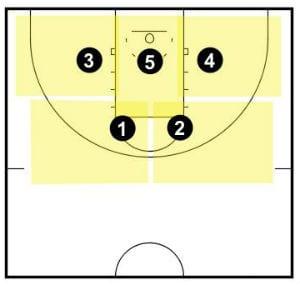 2-3 zone areas
