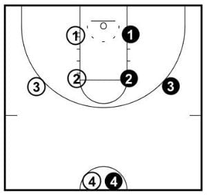 30-and-1 shooting drill