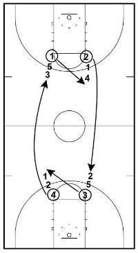 pressure jump shots