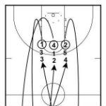 Titan-Shooting-Drill