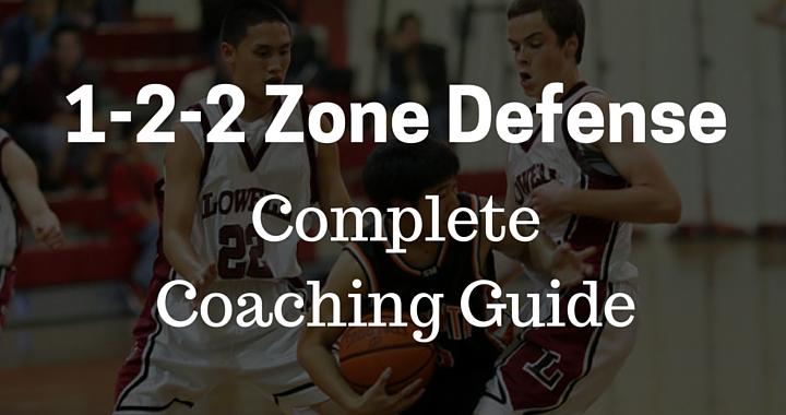1-2-2 Zone Defense