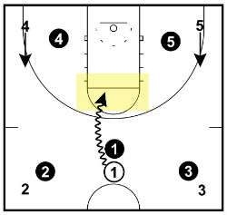 attack middle