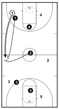 middle trap 1