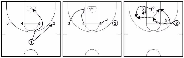 UCLA play
