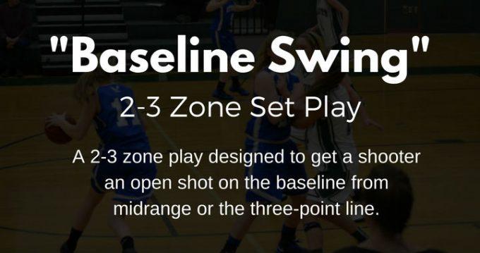 baseline swing