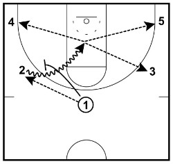 pick and roll wing