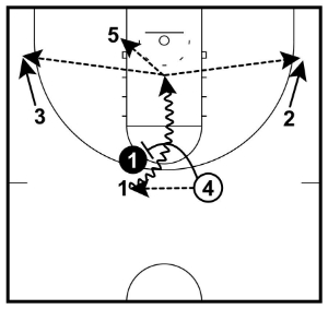 slot to slot on-ball screen