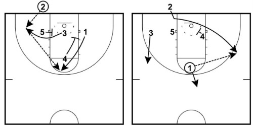 duke-blob-play-diagram-01
