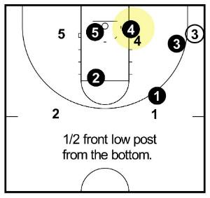 low-post-half-front