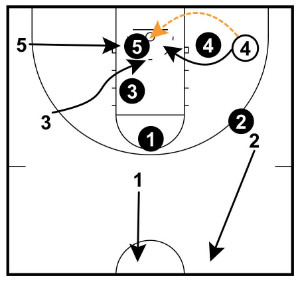 transition-defense