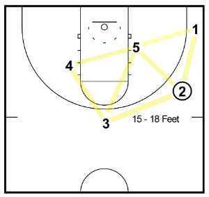 triangle offense spacing