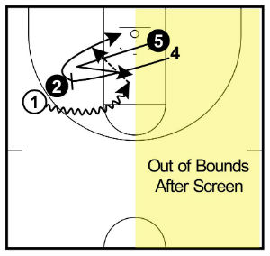 ball-screen drill