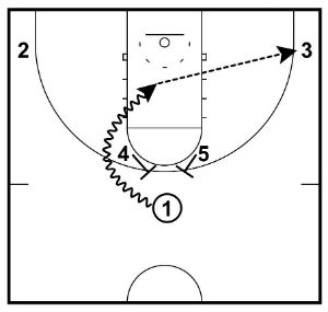 horns pick and roll