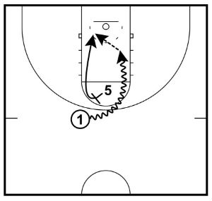 pick and roll basic