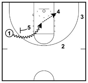 side pick and roll