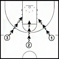Off-the-Dribble-Form-Shooting
