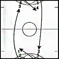 Pressure-Jump-Shots-Shooting-Drill