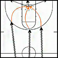 Speed-Shooting-Drill