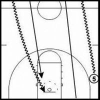 how to make layups in basketball