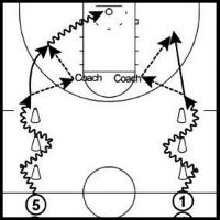 give-and-go-shooting-drill