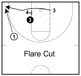 flare-cut
