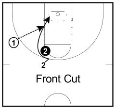 front-cut