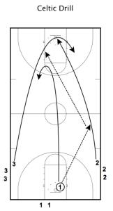 Celtic Drill 3
