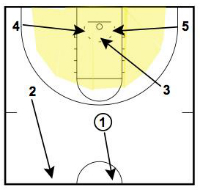 conversion-defense