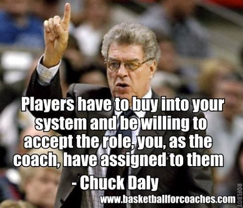 Chuck Daly Quotes