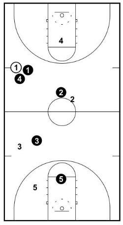 2-2-1 First Trap 2