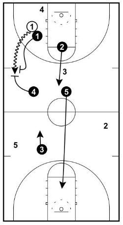 2-2-1 first trap 1
