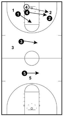 ball-reversal