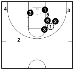 Dribble Penetration Trap