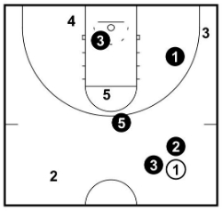 Half-Court Corner Hard Trap