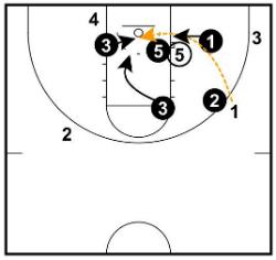 Rebounding in the 1-3-1