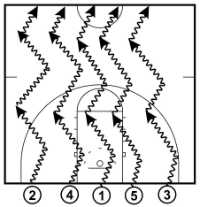dribble lines 2