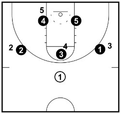 syracuse 2 3 zone defense pdf