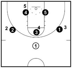 3-2 zone