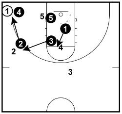 corner trap 1 1-2-2