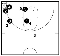 corner trap 2 1-2-2