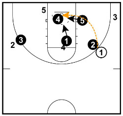 rebounding positions wing