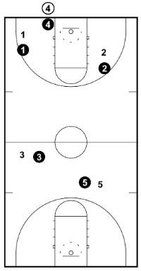 how to beat the run and jump defense