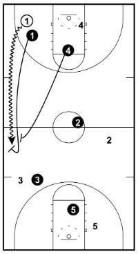 sideline trap b